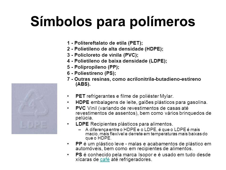 Símbolos para polímeros