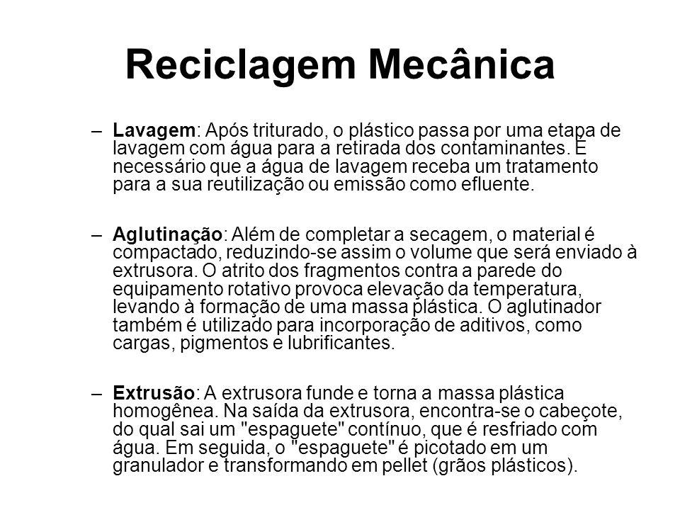 Reciclagem Mecânica