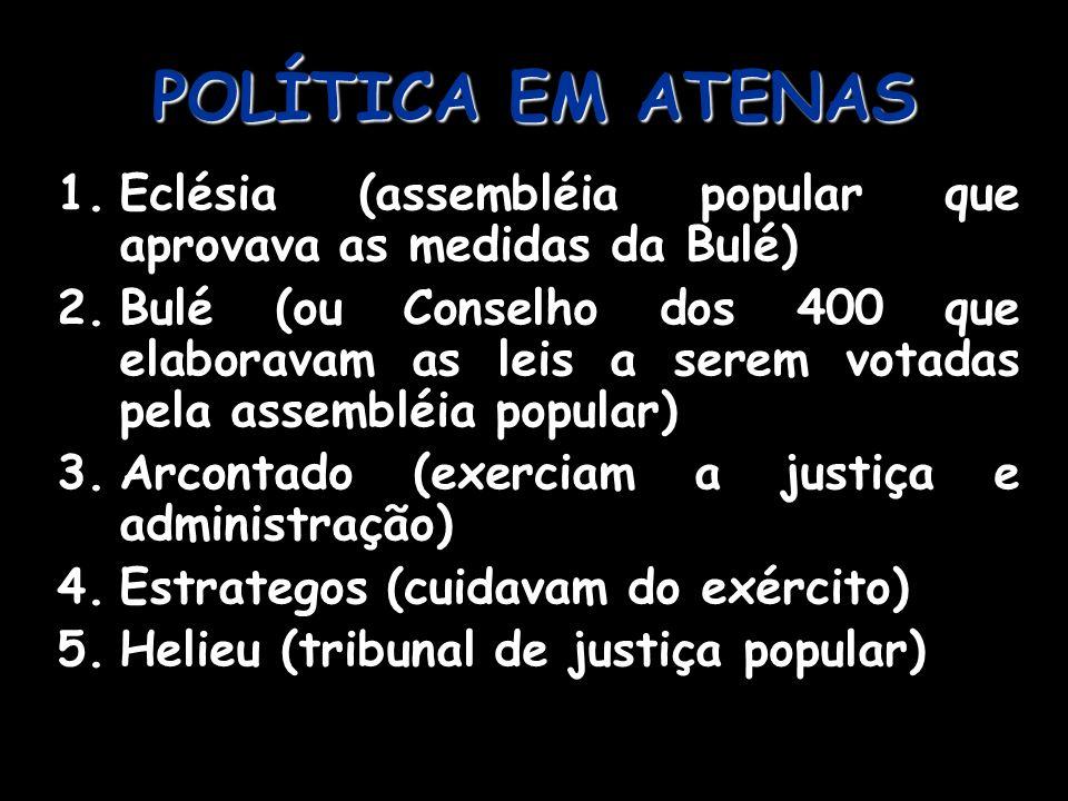 POLÍTICA EM ATENAS Eclésia (assembléia popular que aprovava as medidas da Bulé)