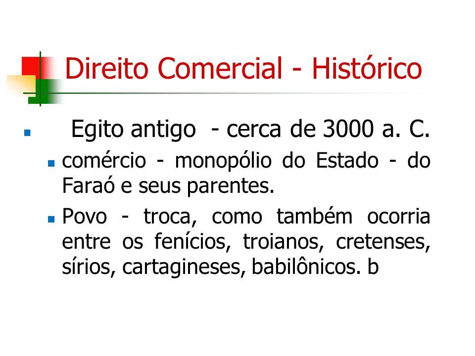 Direito Comercial - Histórico