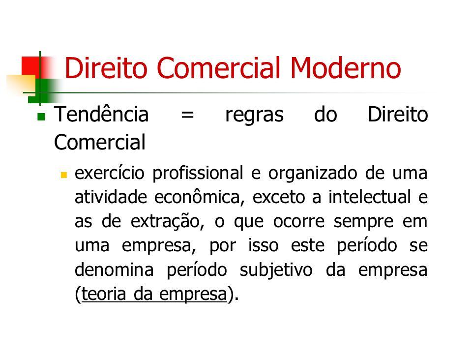 Direito Comercial Moderno