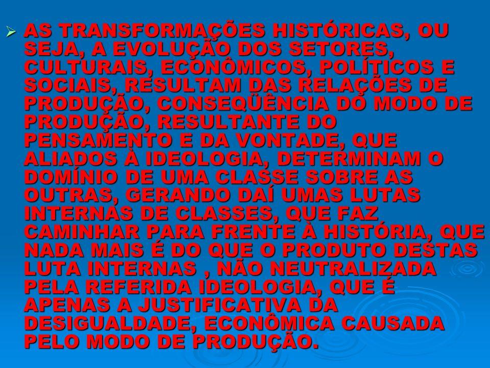 AS TRANSFORMAÇÕES HISTÓRICAS, OU SEJA, A EVOLUÇÃO DOS SETORES, CULTURAIS, ECONÔMICOS, POLÍTICOS E SOCIAIS, RESULTAM DAS RELAÇÕES DE PRODUÇÃO, CONSEQÜÊNCIA DO MODO DE PRODUÇÃO, RESULTANTE DO PENSAMENTO E DA VONTADE, QUE ALIADOS À IDEOLOGIA, DETERMINAM O DOMÍNIO DE UMA CLASSE SOBRE AS OUTRAS, GERANDO DAÍ UMAS LUTAS INTERNAS DE CLASSES, QUE FAZ CAMINHAR PARA FRENTE À HISTÓRIA, QUE NADA MAIS É DO QUE O PRODUTO DESTAS LUTA INTERNAS , NÃO NEUTRALIZADA PELA REFERIDA IDEOLOGIA, QUE É APENAS A JUSTIFICATIVA DA DESIGUALDADE, ECONÔMICA CAUSADA PELO MODO DE PRODUÇÃO.