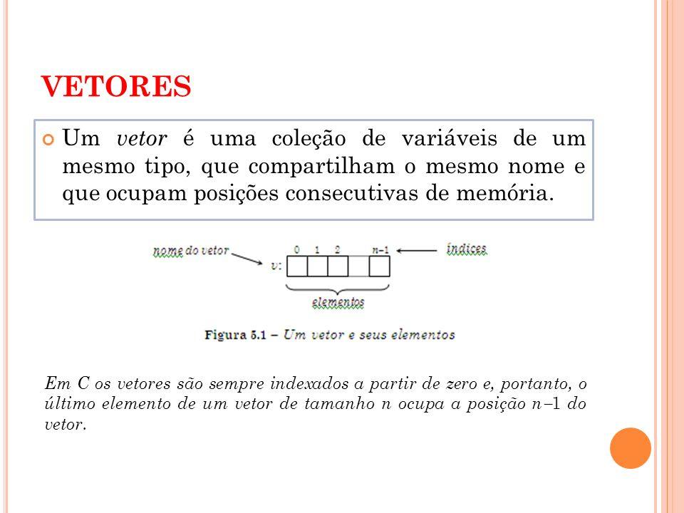 VETORES Um vetor é uma coleção de variáveis de um mesmo tipo, que compartilham o mesmo nome e que ocupam posições consecutivas de memória.