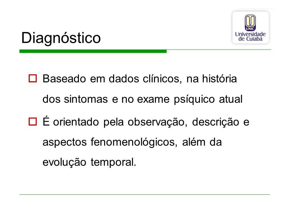 Diagnóstico Baseado em dados clínicos, na história dos sintomas e no exame psíquico atual.