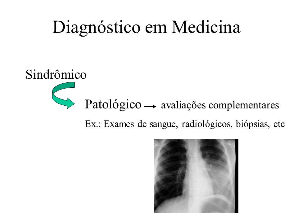 Diagnóstico em Medicina