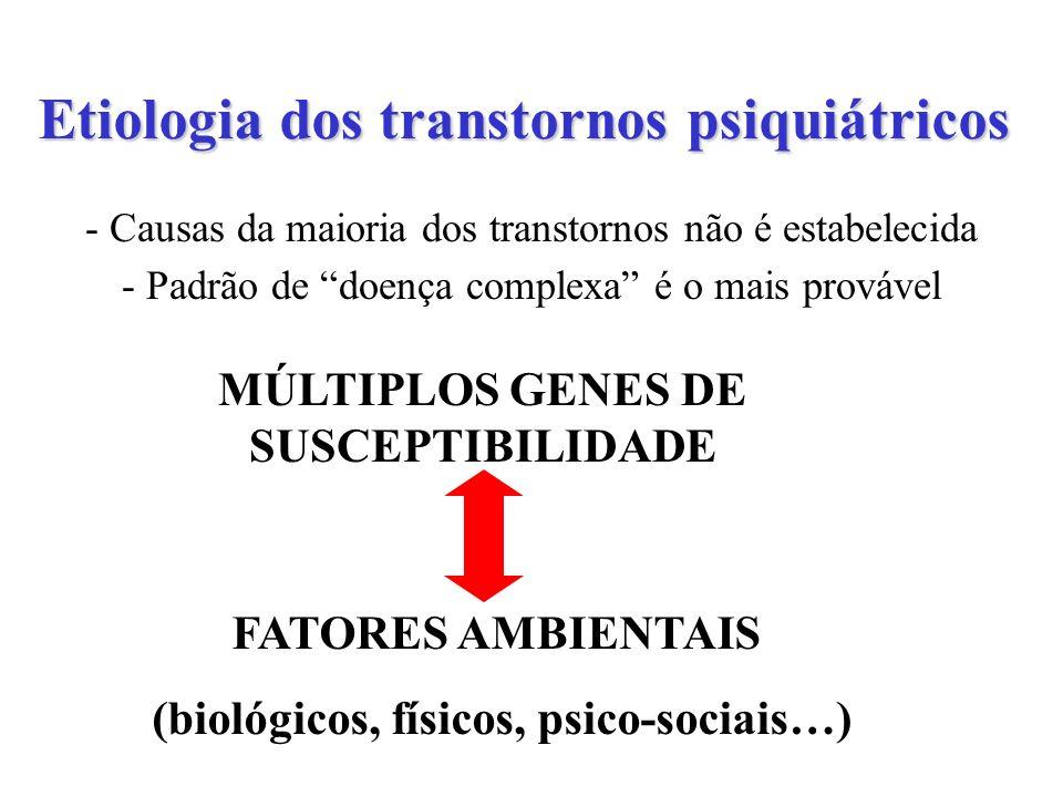 Etiologia dos transtornos psiquiátricos