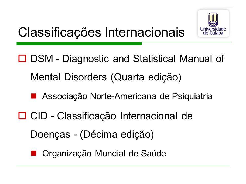 Classificações Internacionais