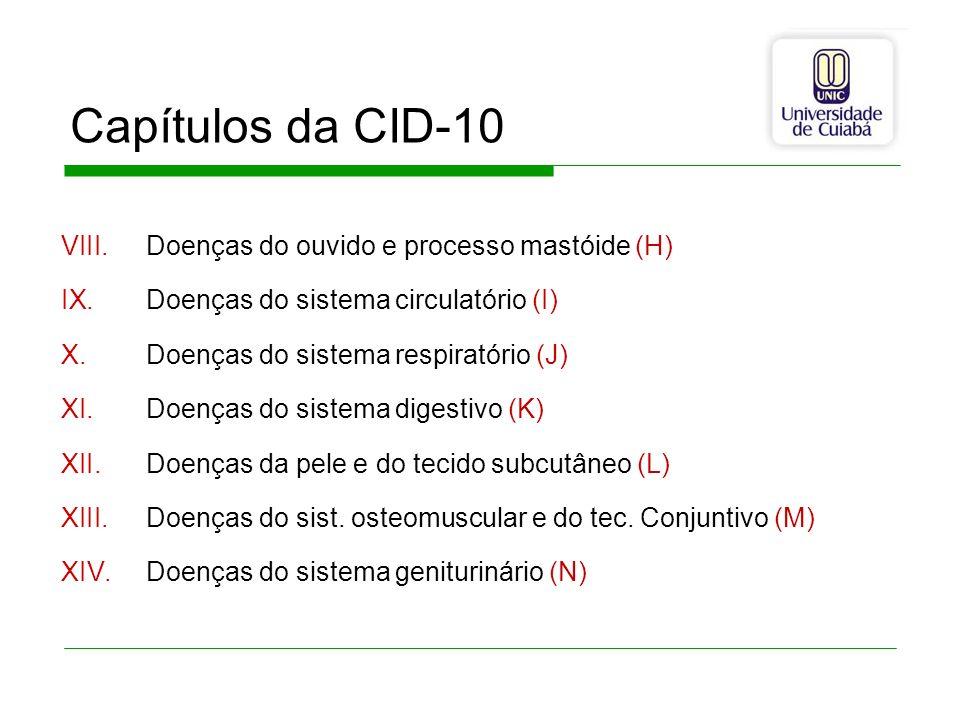 Capítulos da CID-10 Doenças do ouvido e processo mastóide (H)