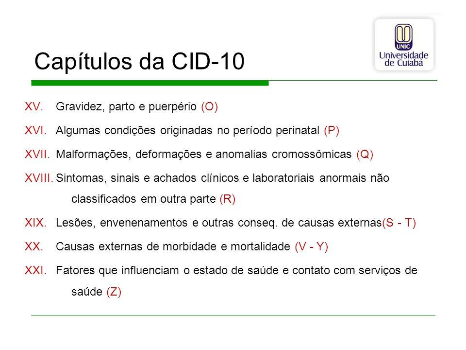 Capítulos da CID-10 Gravidez, parto e puerpério (O)