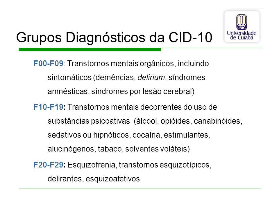 Grupos Diagnósticos da CID-10