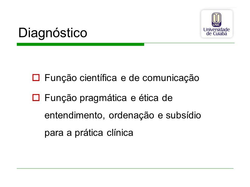 Diagnóstico Função científica e de comunicação