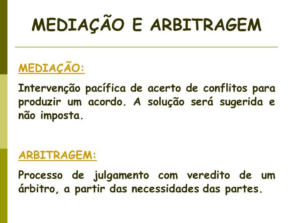 MEDIAÇÃO E ARBITRAGEM MEDIAÇÃO: