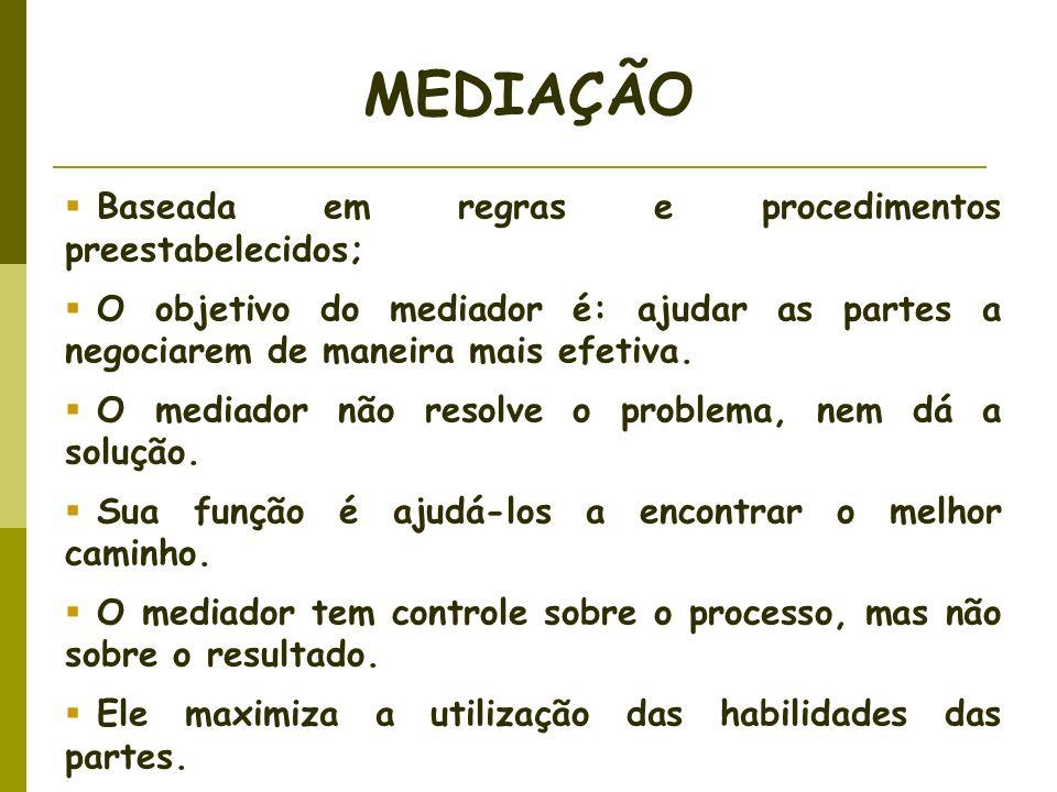 MEDIAÇÃO Baseada em regras e procedimentos preestabelecidos;