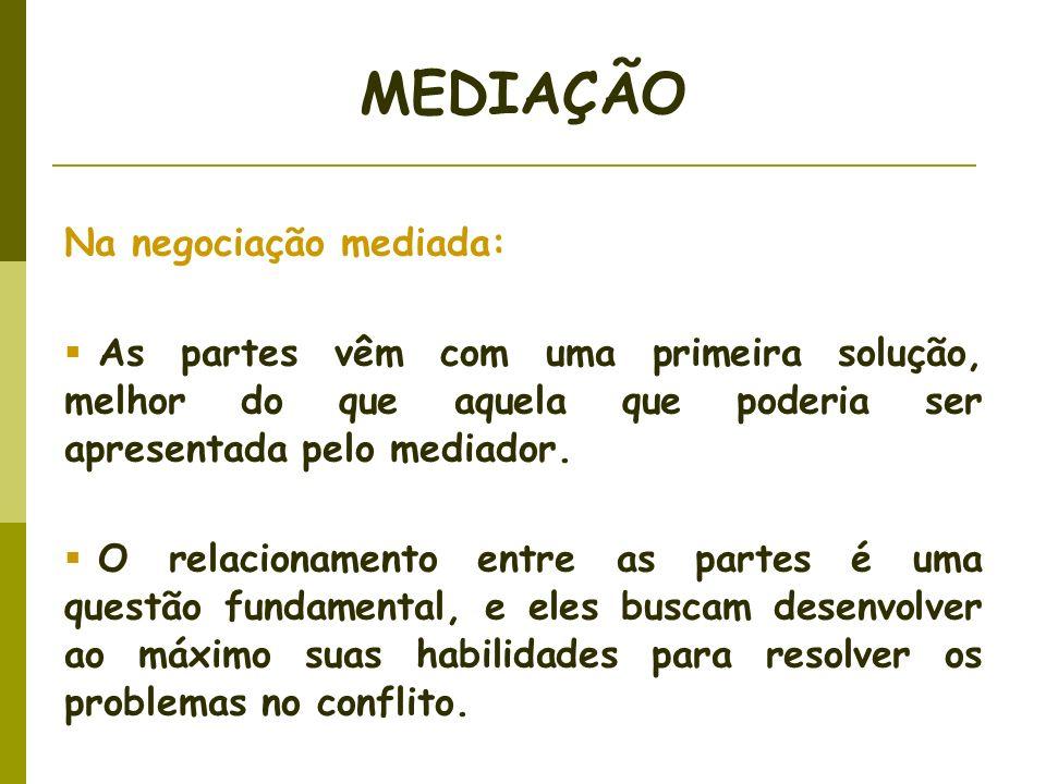 MEDIAÇÃO Na negociação mediada: