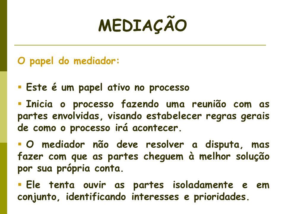 MEDIAÇÃO O papel do mediador: Este é um papel ativo no processo