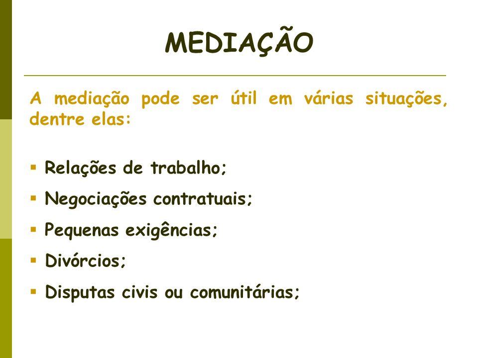 MEDIAÇÃO A mediação pode ser útil em várias situações, dentre elas: