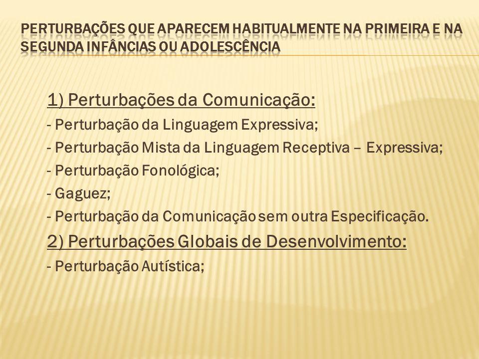 1) Perturbações da Comunicação: