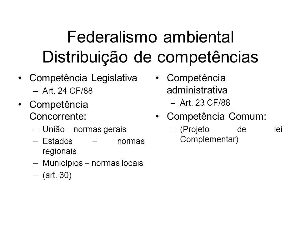 Federalismo ambiental Distribuição de competências
