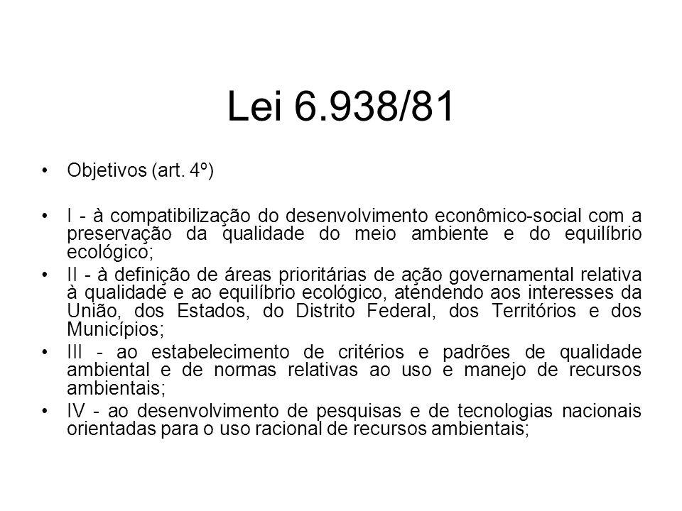 Lei 6.938/81 Objetivos (art. 4º)