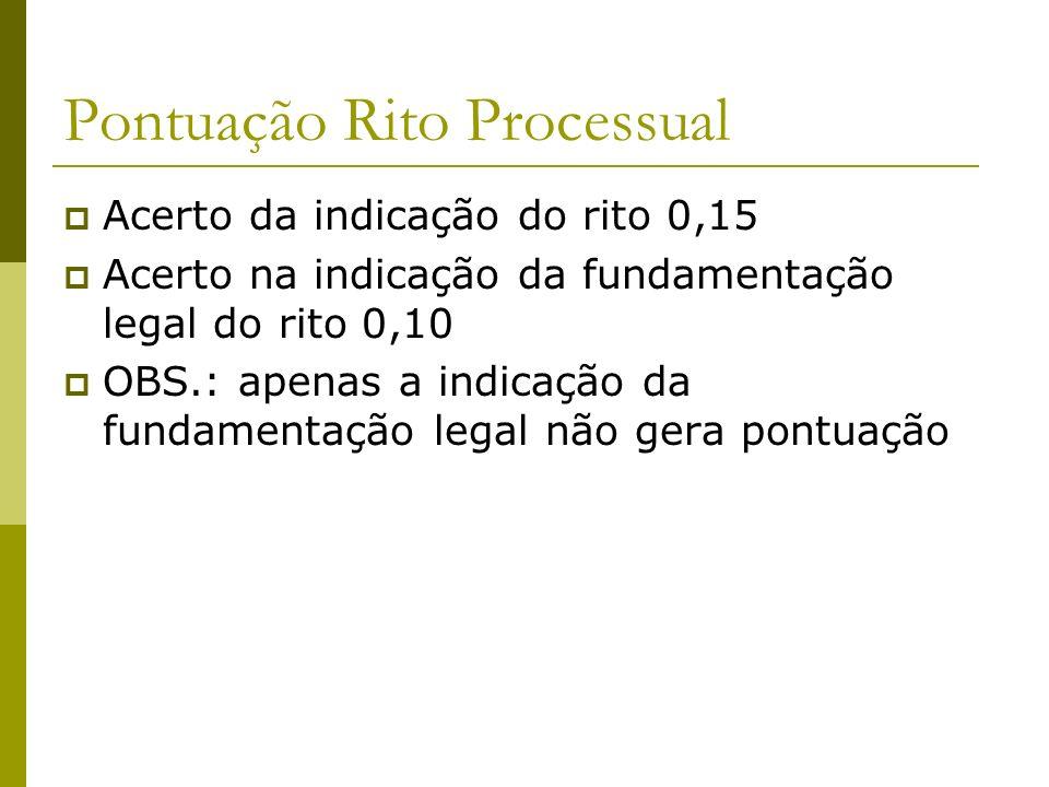 Pontuação Rito Processual