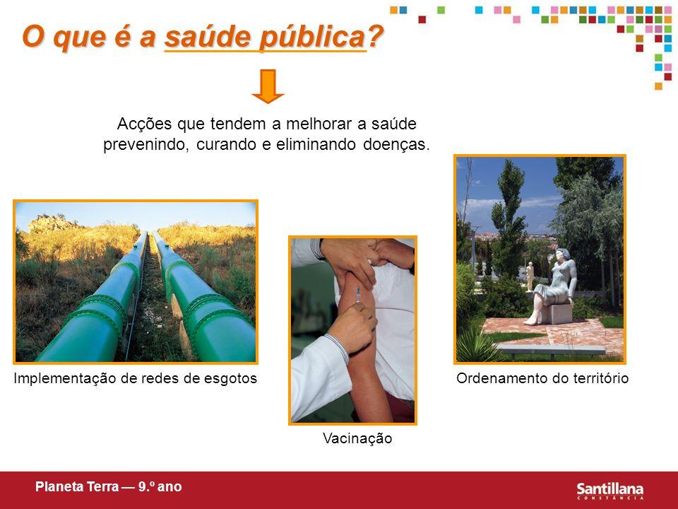 O que é a saúde pública Acções que tendem a melhorar a saúde prevenindo, curando e eliminando doenças.