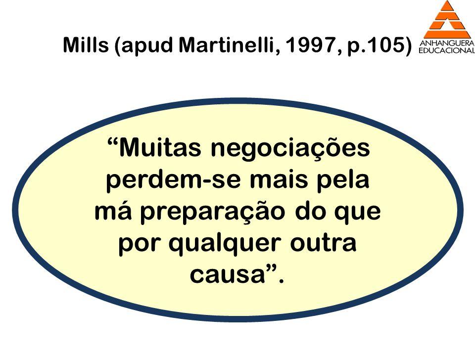 Mills (apud Martinelli, 1997, p.105)