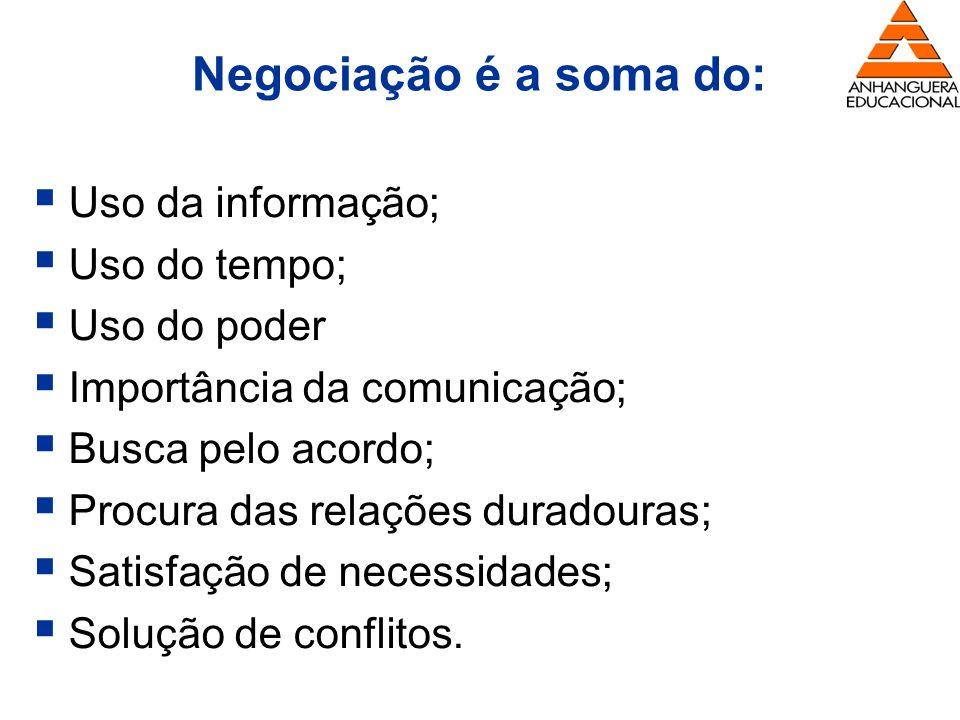 Negociação é a soma do: Uso da informação; Uso do tempo; Uso do poder