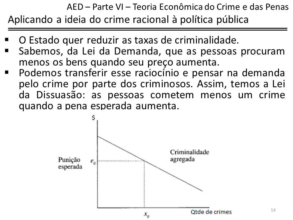 Aplicando a ideia do crime racional à política pública