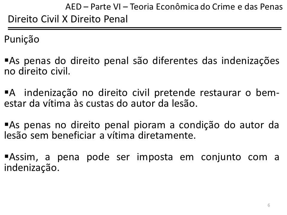 Direito Civil X Direito Penal