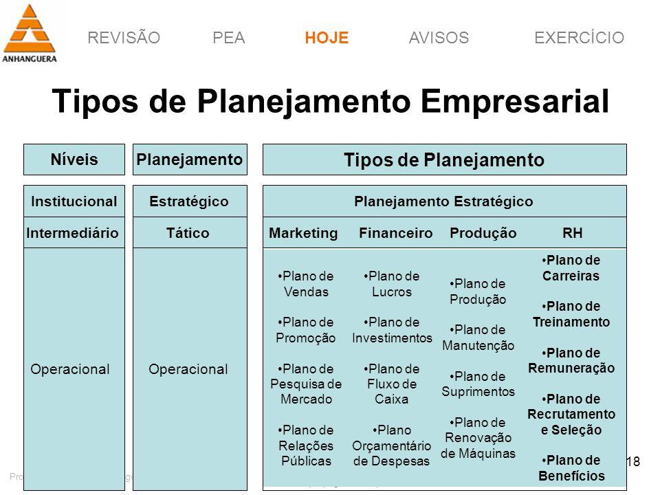 Tipos de Planejamento Empresarial