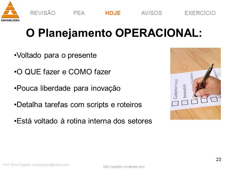 O Planejamento OPERACIONAL: