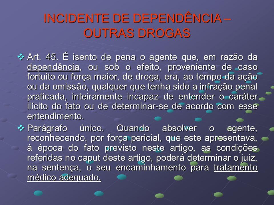INCIDENTE DE DEPENDÊNCIA – OUTRAS DROGAS