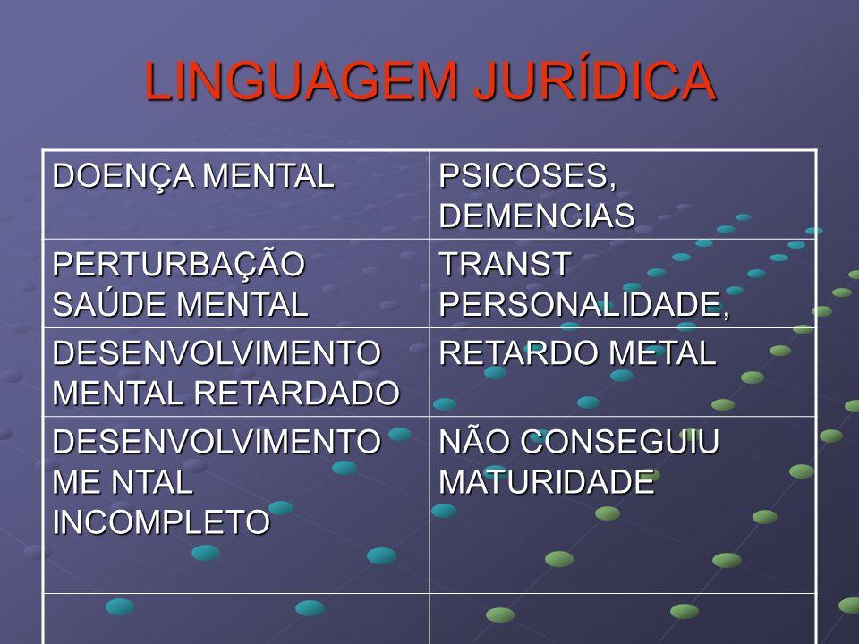 LINGUAGEM JURÍDICA DOENÇA MENTAL PSICOSES, DEMENCIAS