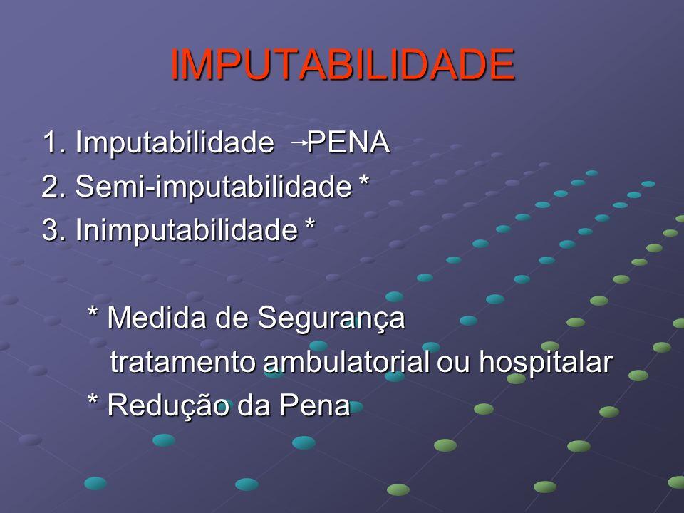 IMPUTABILIDADE 1. Imputabilidade PENA 2. Semi-imputabilidade *