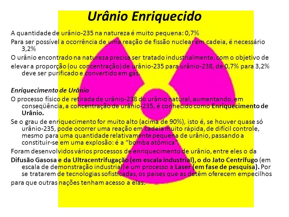 Urânio Enriquecido