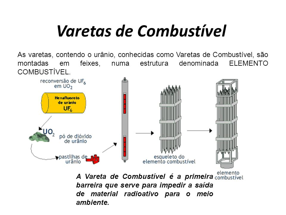 Varetas de Combustível