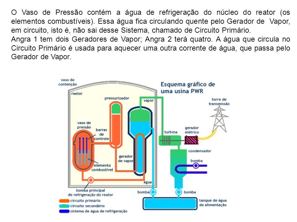 O Vaso de Pressão contém a água de refrigeração do núcleo do reator (os elementos combustíveis). Essa água fica circulando quente pelo Gerador de Vapor, em circuito, isto é, não sai desse Sistema, chamado de Circuito Primário.