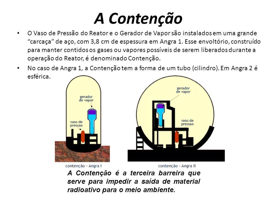A Contenção