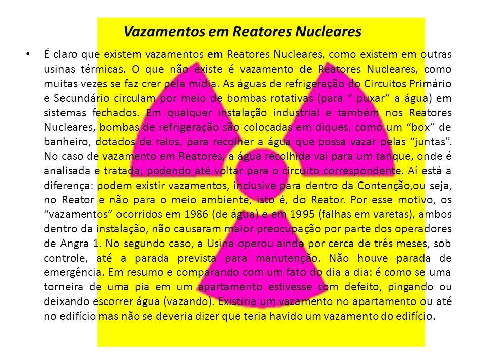 Vazamentos em Reatores Nucleares
