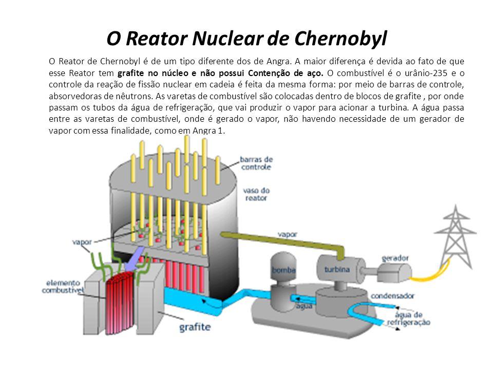 O Reator Nuclear de Chernobyl