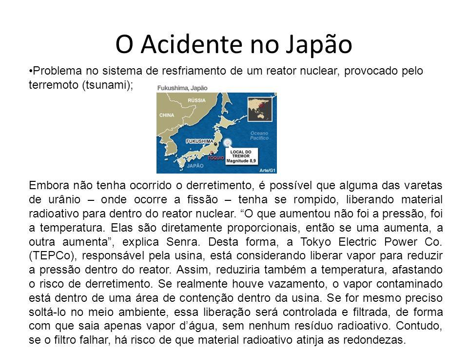 O Acidente no Japão Problema no sistema de resfriamento de um reator nuclear, provocado pelo terremoto (tsunami);