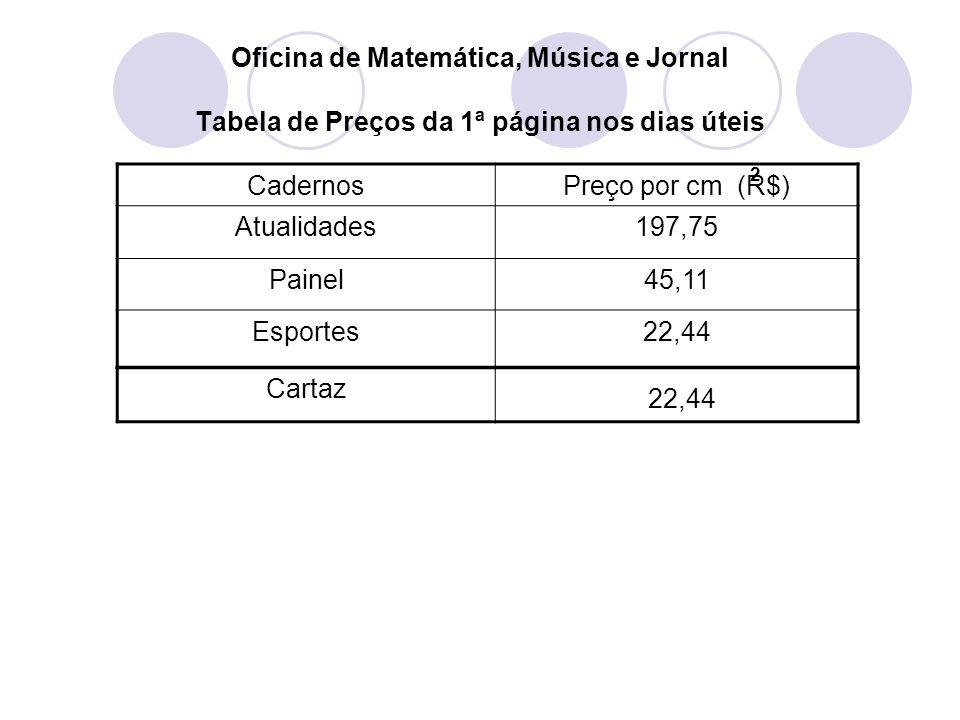 Oficina de Matemática, Música e Jornal Tabela de Preços da 1ª página nos dias úteis