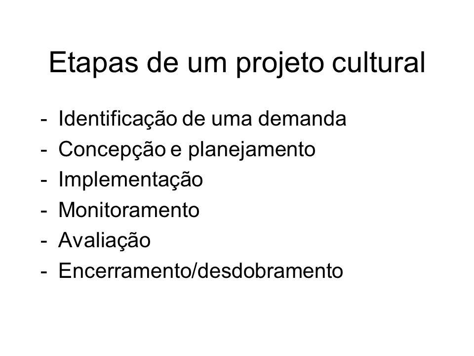 Etapas de um projeto cultural