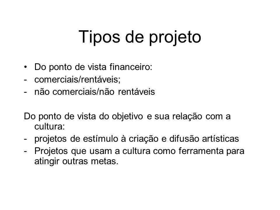 Tipos de projeto Do ponto de vista financeiro: comerciais/rentáveis;