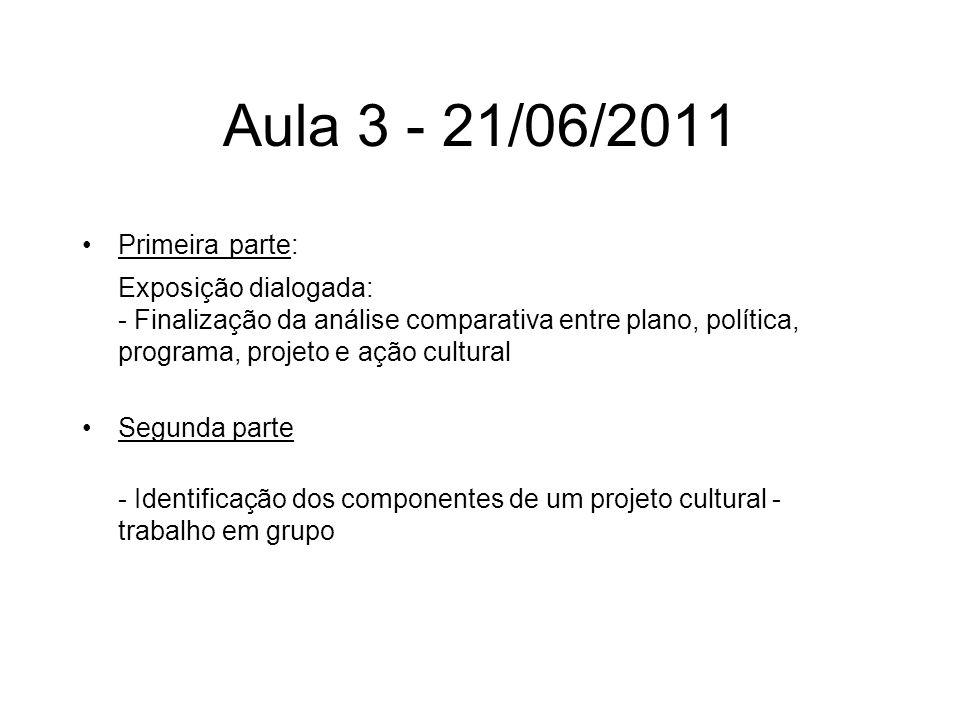 Aula 3 - 21/06/2011 Primeira parte:
