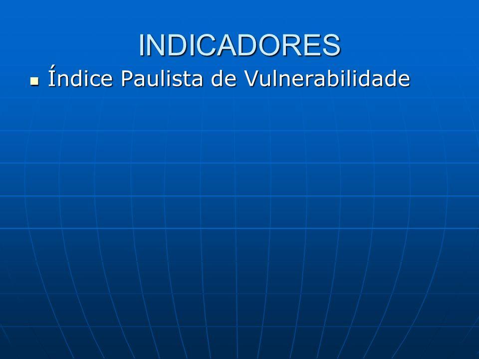 INDICADORES Índice Paulista de Vulnerabilidade