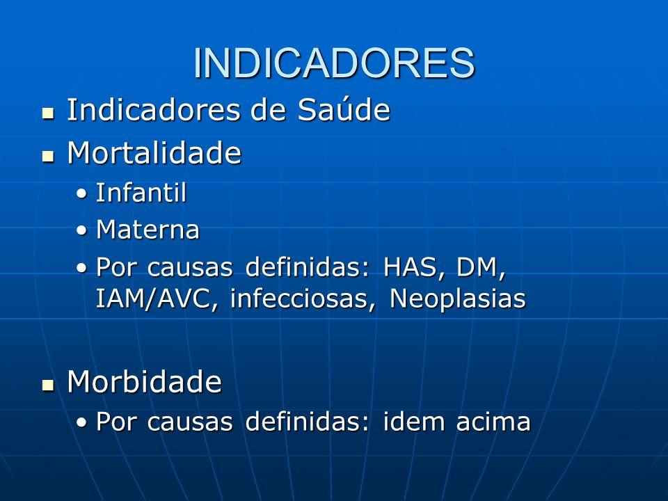 INDICADORES Indicadores de Saúde Mortalidade Morbidade Infantil