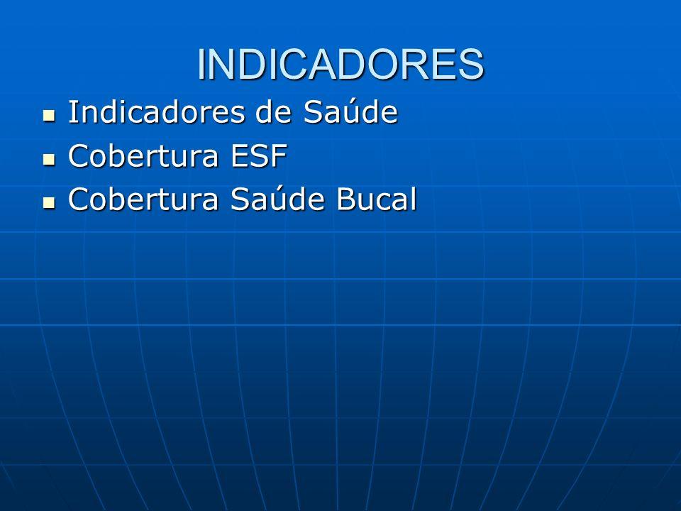 INDICADORES Indicadores de Saúde Cobertura ESF Cobertura Saúde Bucal