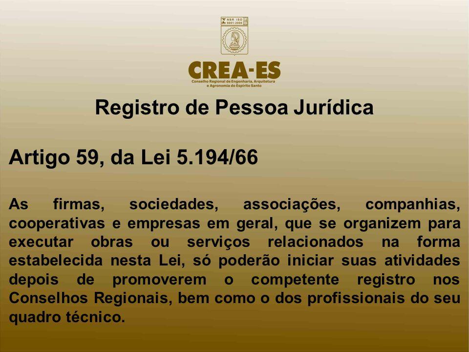 Registro de Pessoa Jurídica