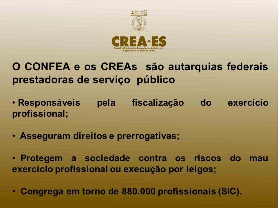 O CONFEA e os CREAs são autarquias federais prestadoras de serviço público
